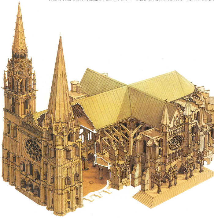 The Typical Gothic Church Floor Plan Was In Form Of A Cross